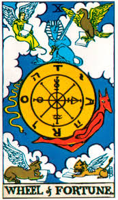 tarot reading for The Wheel of Fortune # 10